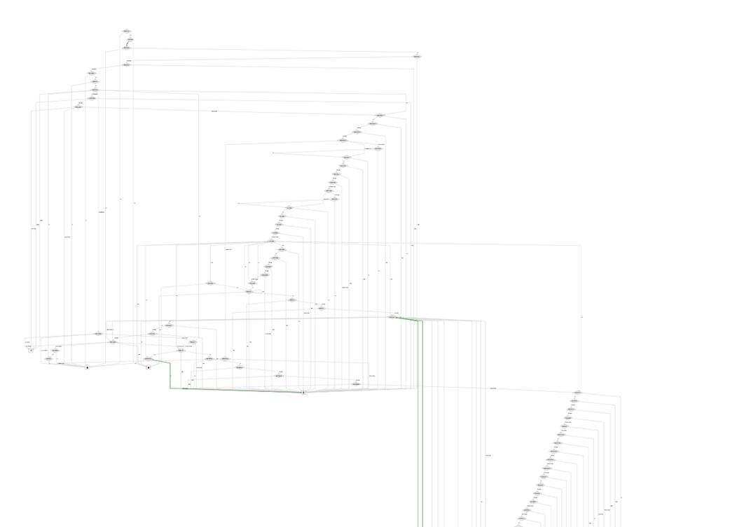 Sepsis algorithm