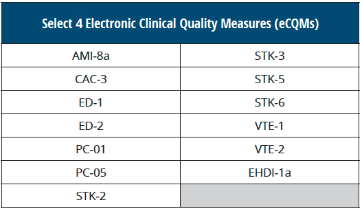 TJC-4-Measures.png