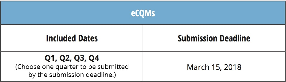 TJC-Requirement dates-updated.jpg