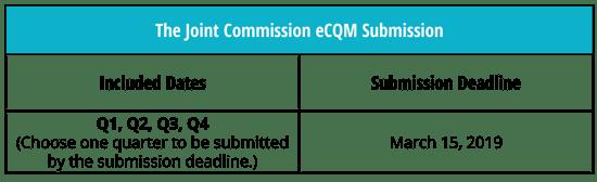 TJC-eCQM-Deadlines (1)