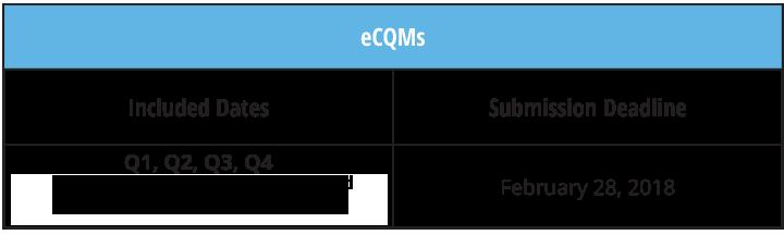 eCQM-Deadlines-Update.png