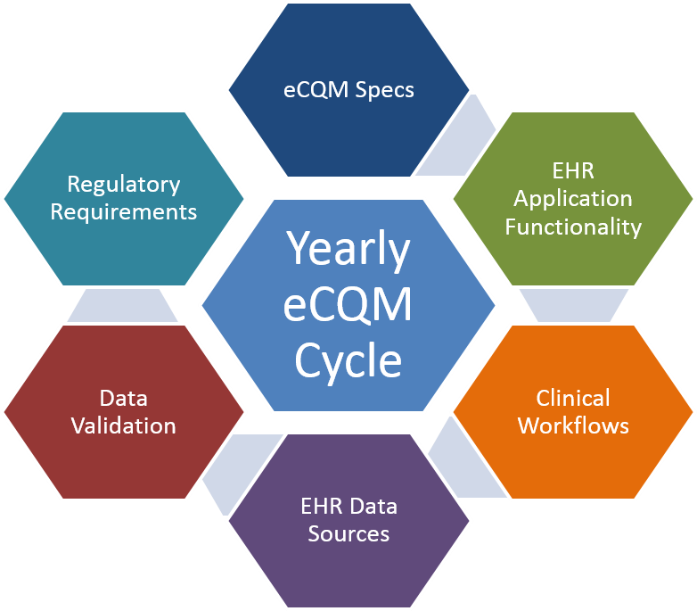 ecqm-yearly-plan.png