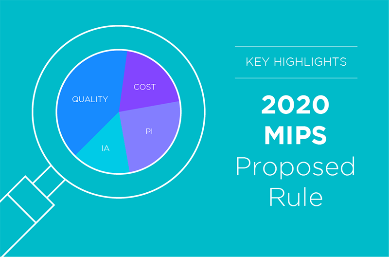 2020-MIPS-Proposed-Rule-01