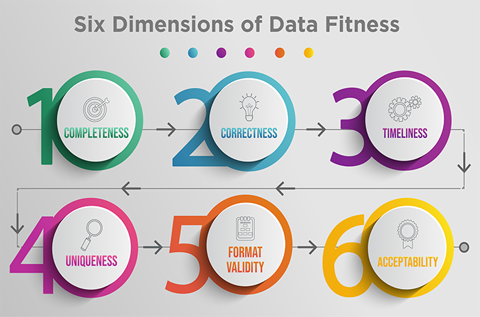6-dimensions-data-fitness-700px