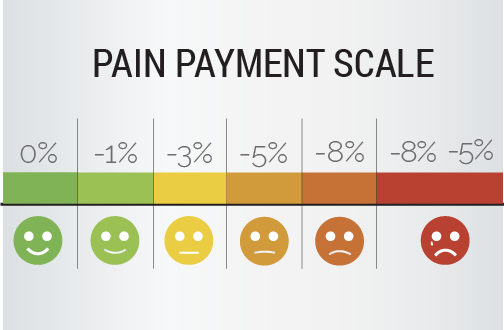 Featured-Graphic-Payment-Scale