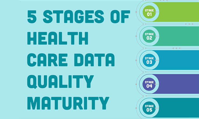 Five Stages of Health Care Data Quality Maturity